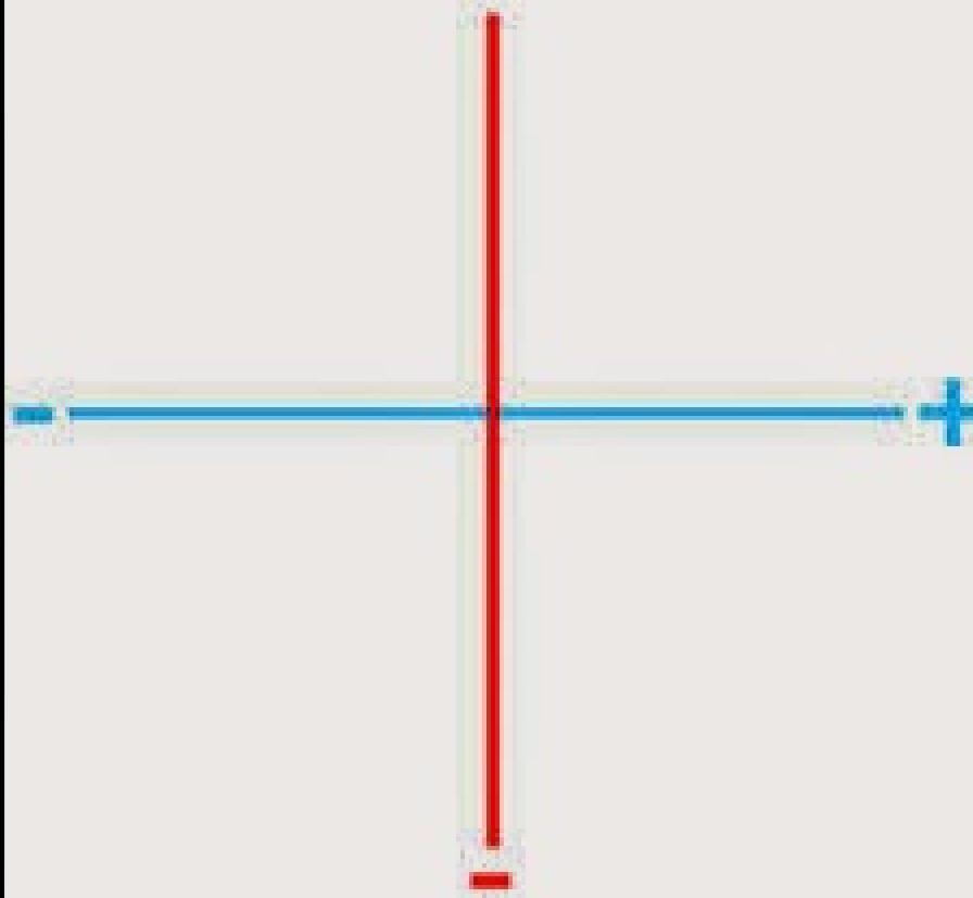 La linea verticale